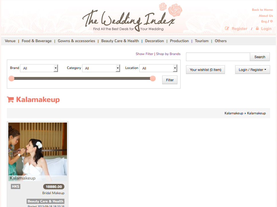 the Wedding index